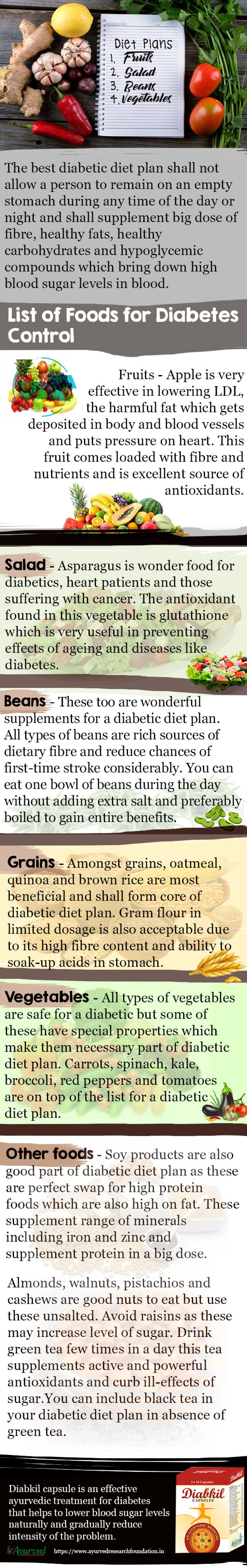Diabetic Diet Plan Infographic, Healthy Foods for Diabetes Control Infographic