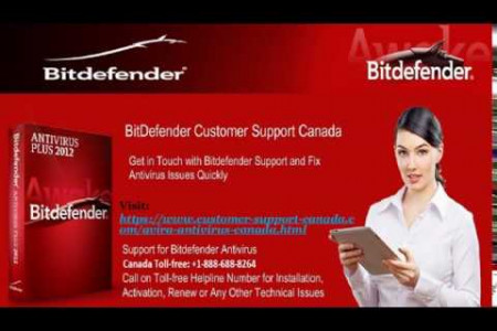 Dial +1-888-688-8264 Official Bitdefender Antivirus Customer Service Number  Infographic