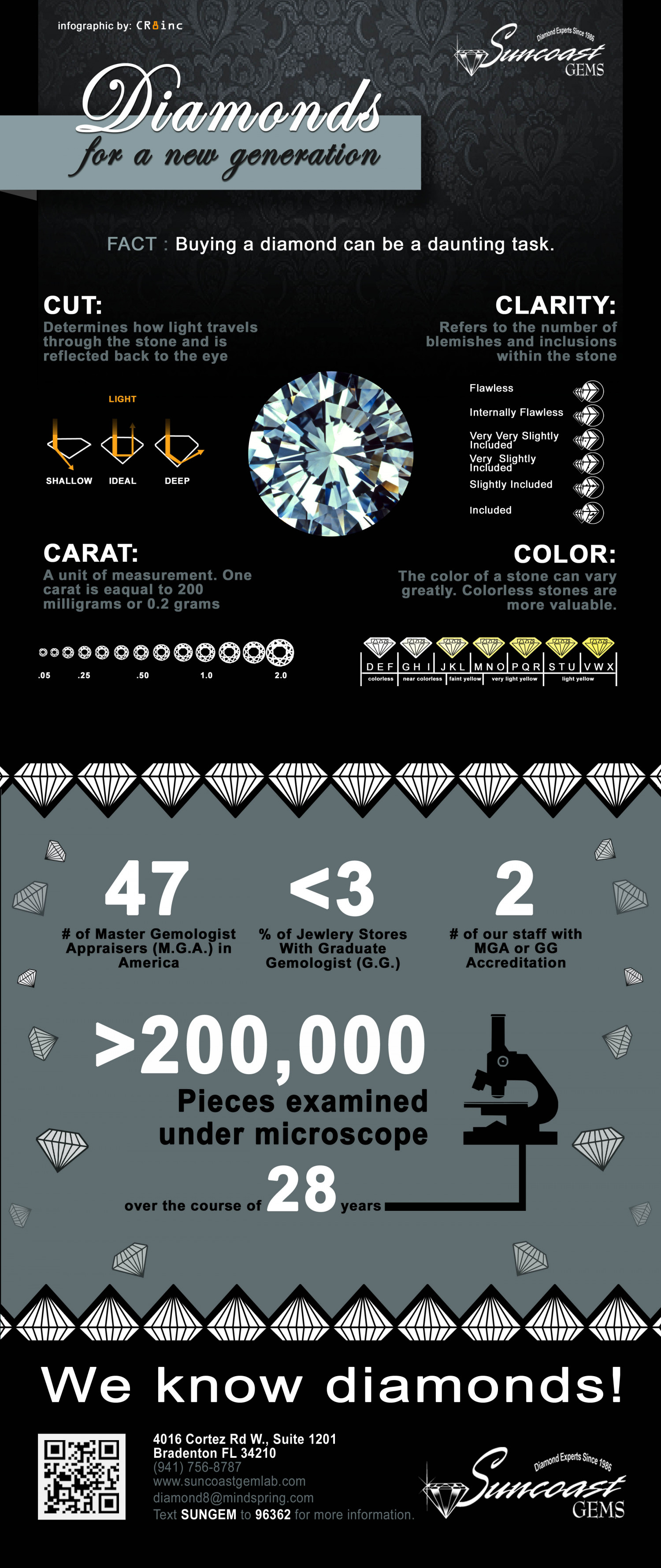Diamonds For a New Generation Infographic