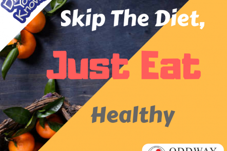 Did you know - Health Tips for Healthy Living Infographic