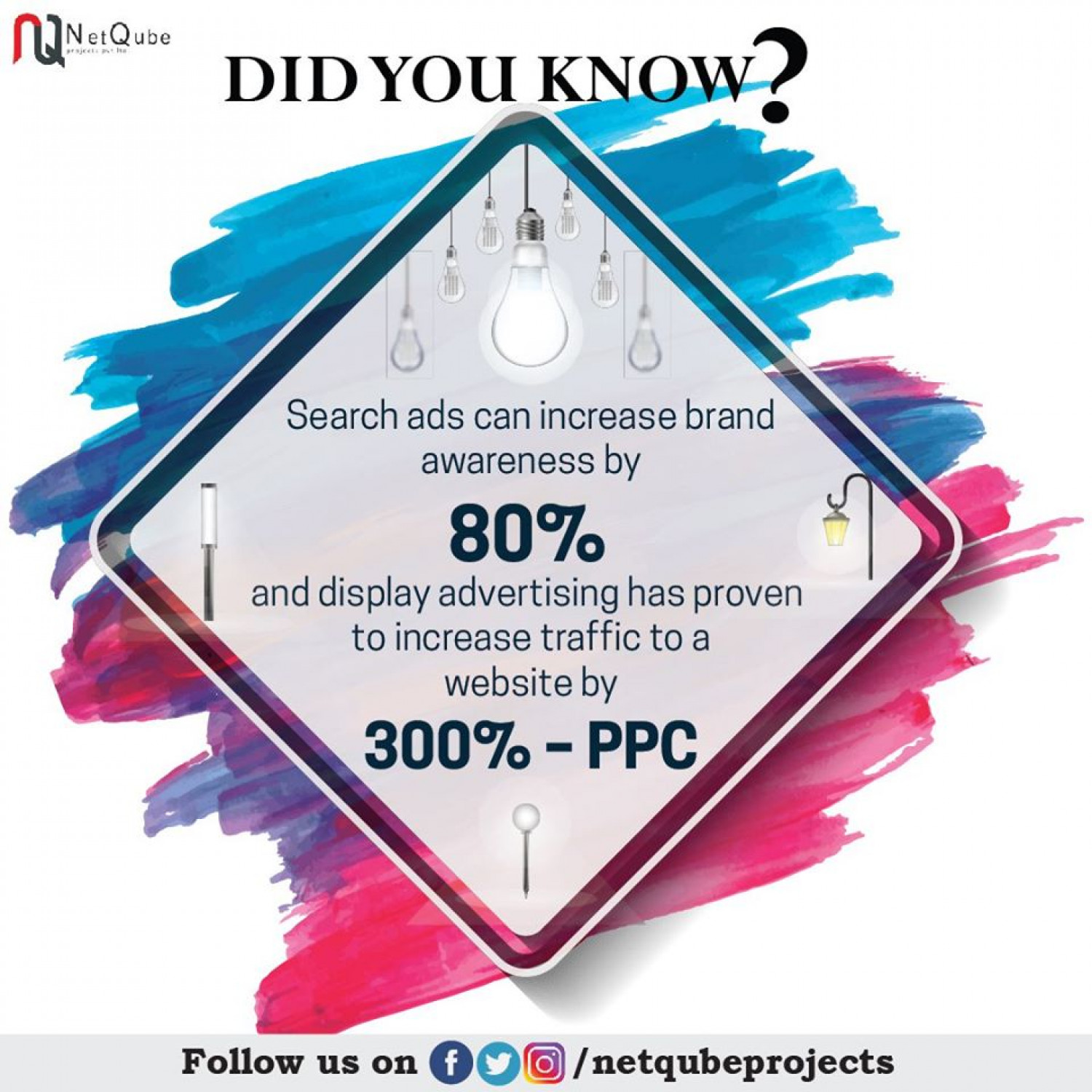 Did You Know Fact! Infographic