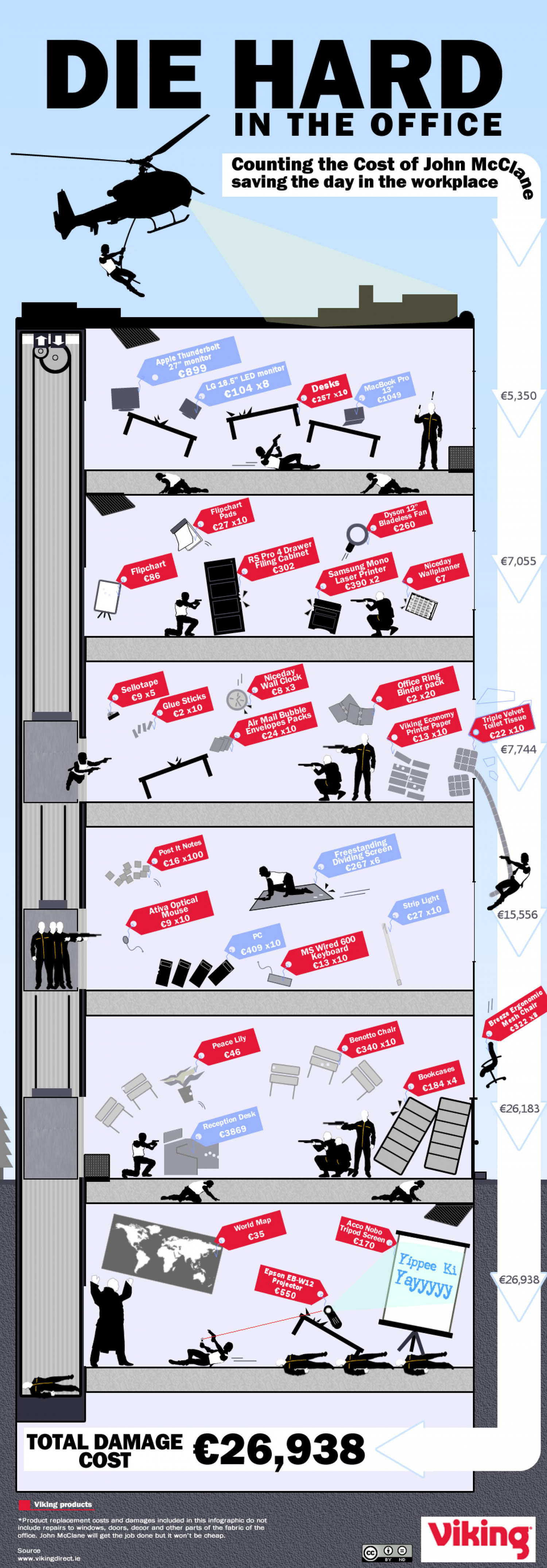 Die Hard in the office  Infographic