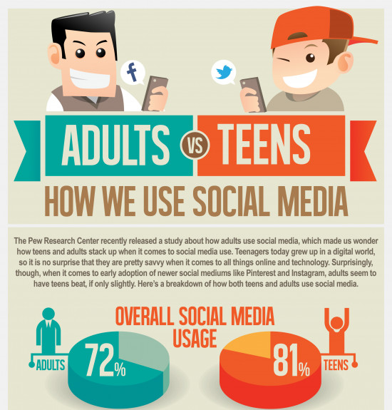 bad effects of media and internet on teenagers Free 700 words essay on negative impact of internet on society for negative effects of internet negative use by teens: the internet has a large user.