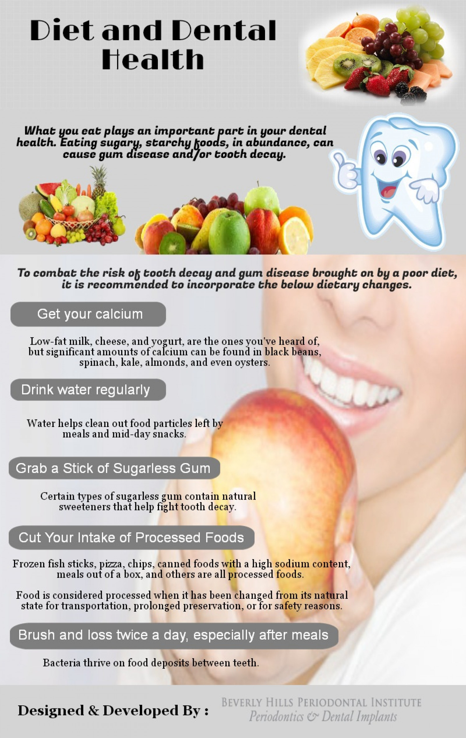 Diet and Dental Health Infographic