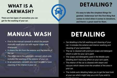 Difference Between Car Detailing and Normal Carwash Infographic
