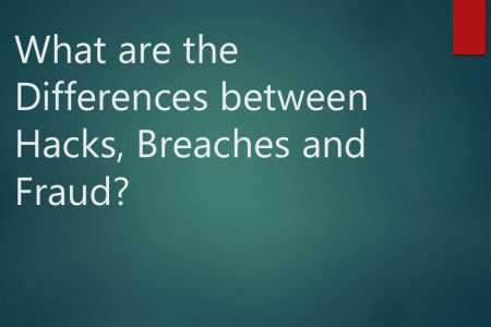 Difference between hacks, breaches and frauds Infographic