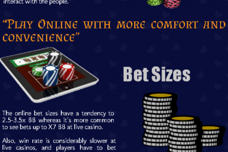 Difference Between Live Poker and Online Poker Infographic