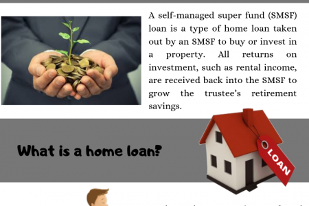 Difference Between SMSF and Home Loans? Infographic