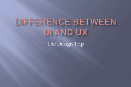 Difference between UI and UX design Infographic