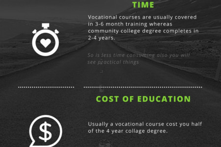 Differences Between Community Colleges and Vocational Schools Infographic