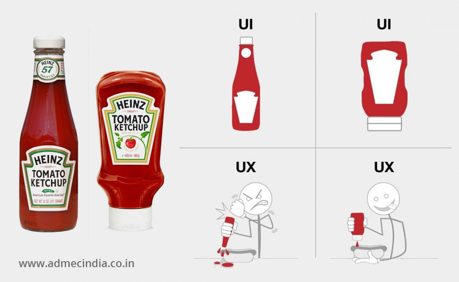 Differences between UI and UX Infographic