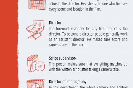 Different Career Options That You Can Choose After Completing Film School Course Infographic