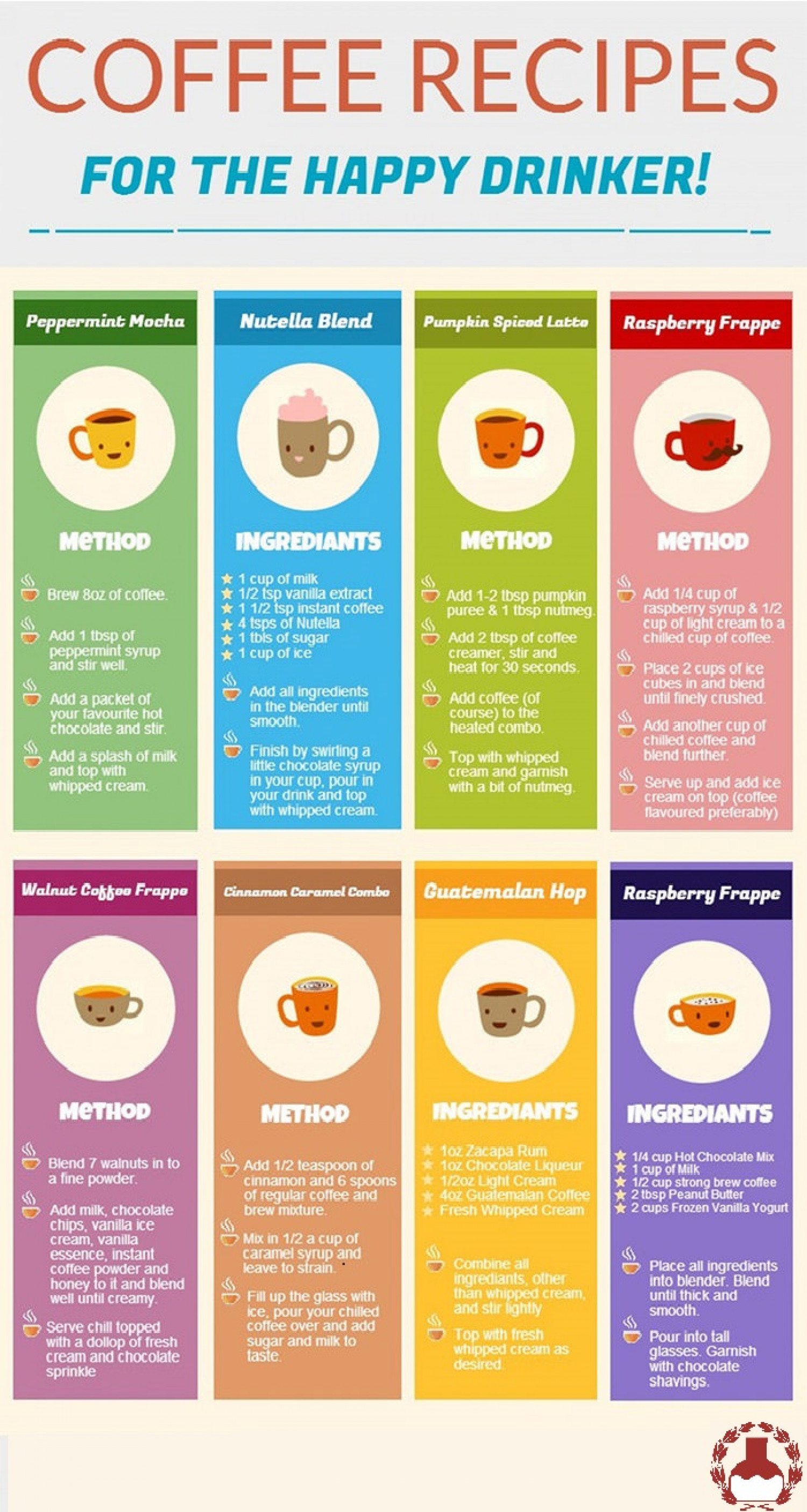 Different Coffee Recipes Infographic