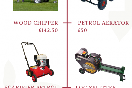 Different Gardening Tools To Hire | Eros Hire Infographic