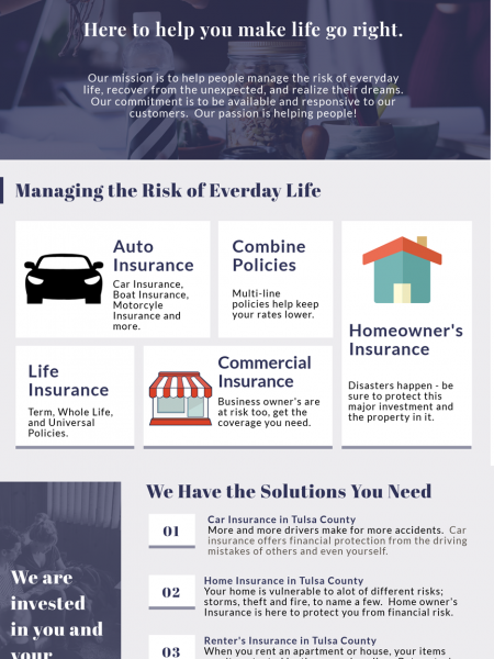 Different Insurance Coverages Infographic