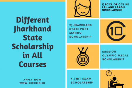 Different Jharkhand State Scholarship in All Courses Infographic
