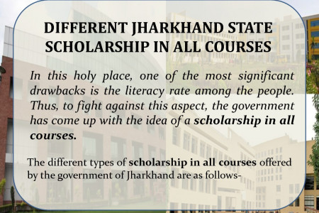 Different Jharkhand State Scholarship Infographic