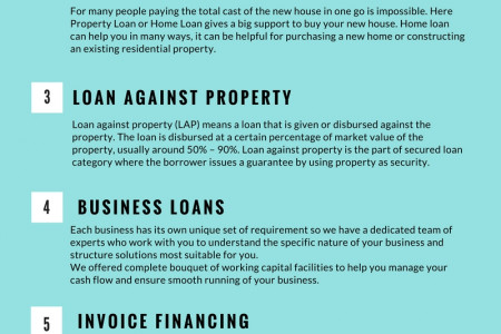 Working Capital Loan Infographics Visually - Invoice loans