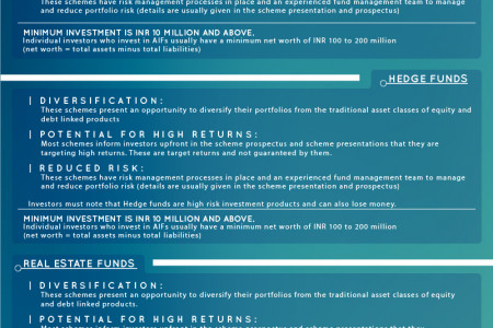 Different Types of AIF Schemes Infographic