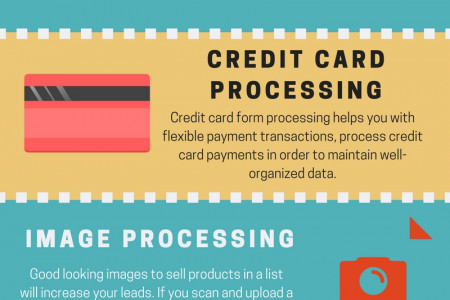 Different Types of Data Processing Activities Infographic