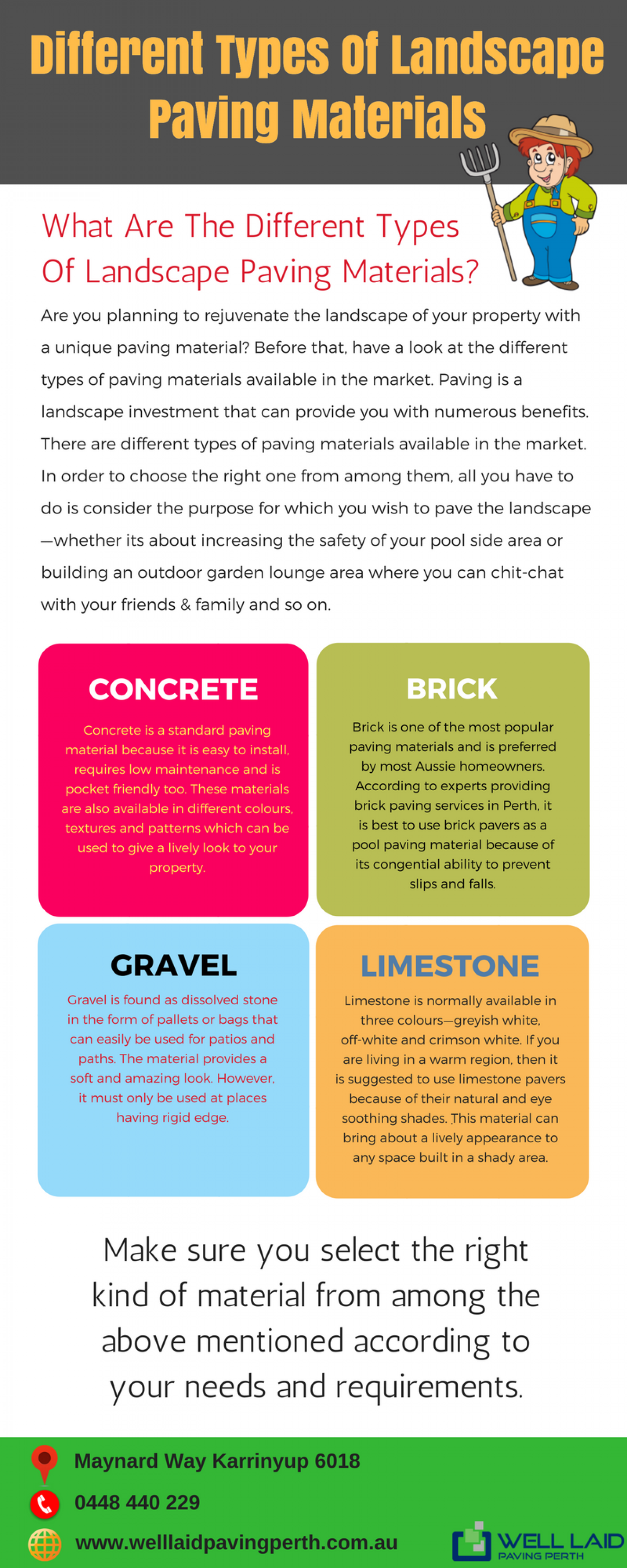 Different Types Of Landscape Paving Materials Infographic