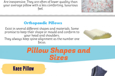 Different Types of Pillows & Thier Fillings Infographic