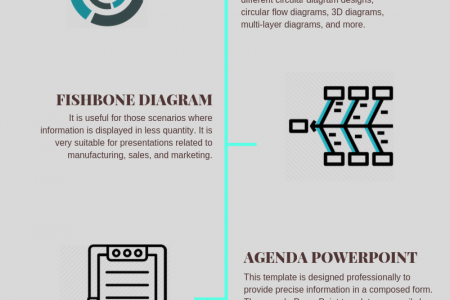 Different types of PowerPoint diagram templates Infographic