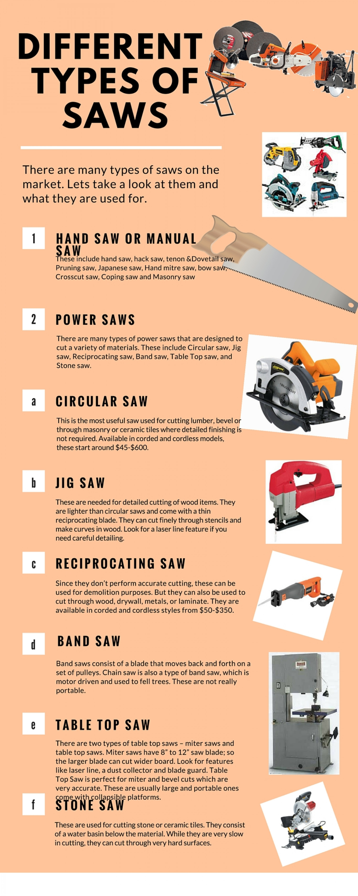 Different Types of Saws for Cutting Wood Infographic