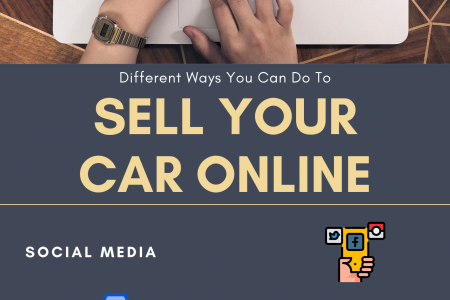 Different Ways You Can Do To Sell Your Car Online Infographic