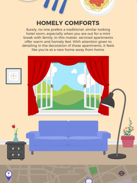 Diffrence between Serviced Apartments and Hotel - thesqua.re Infographic