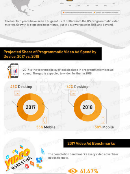 Digital Advertising Statistics Infographic