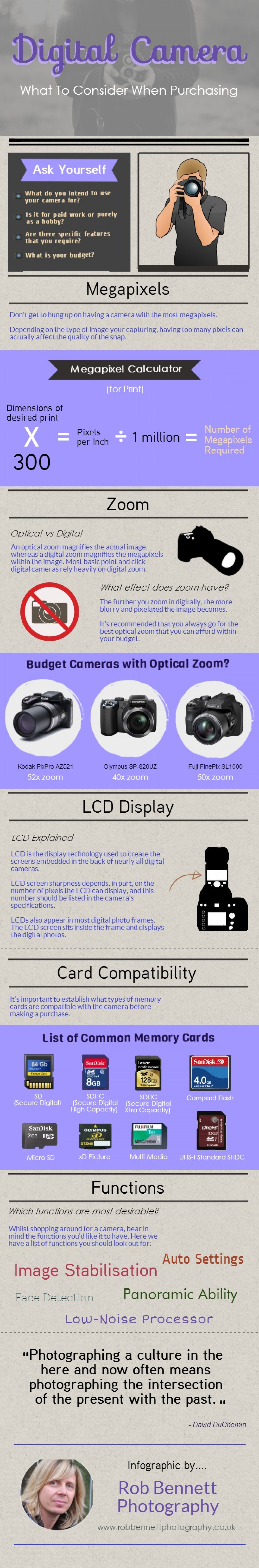 Digital Camera Buying Tips Infographic