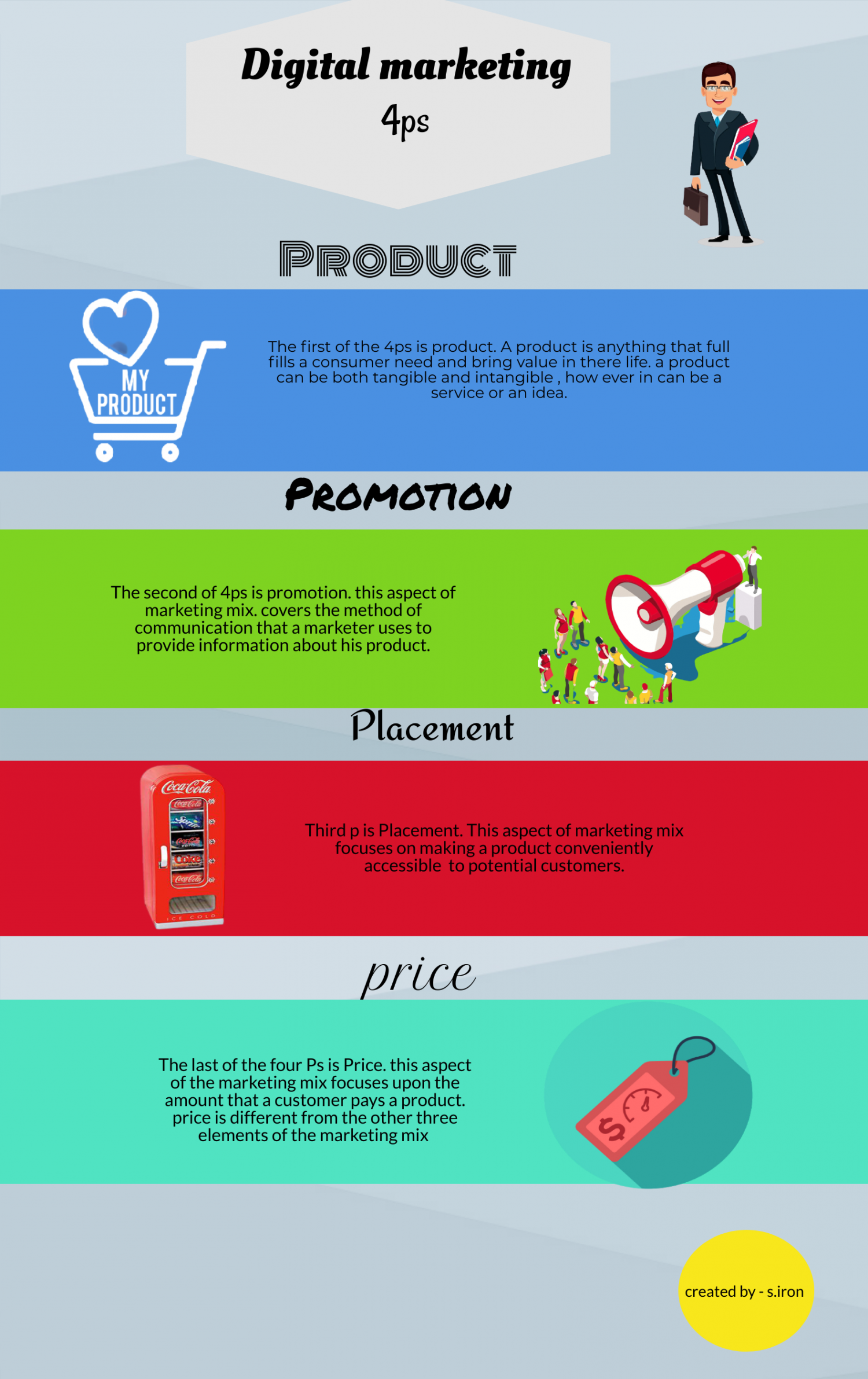 digital marketing 4ps Infographic