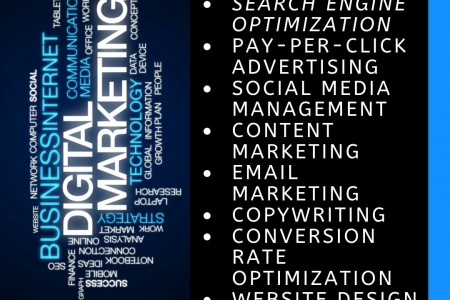 Digital Marketing Advertisement   Keyonix Solutions   Advertisement and Promotion Infographic
