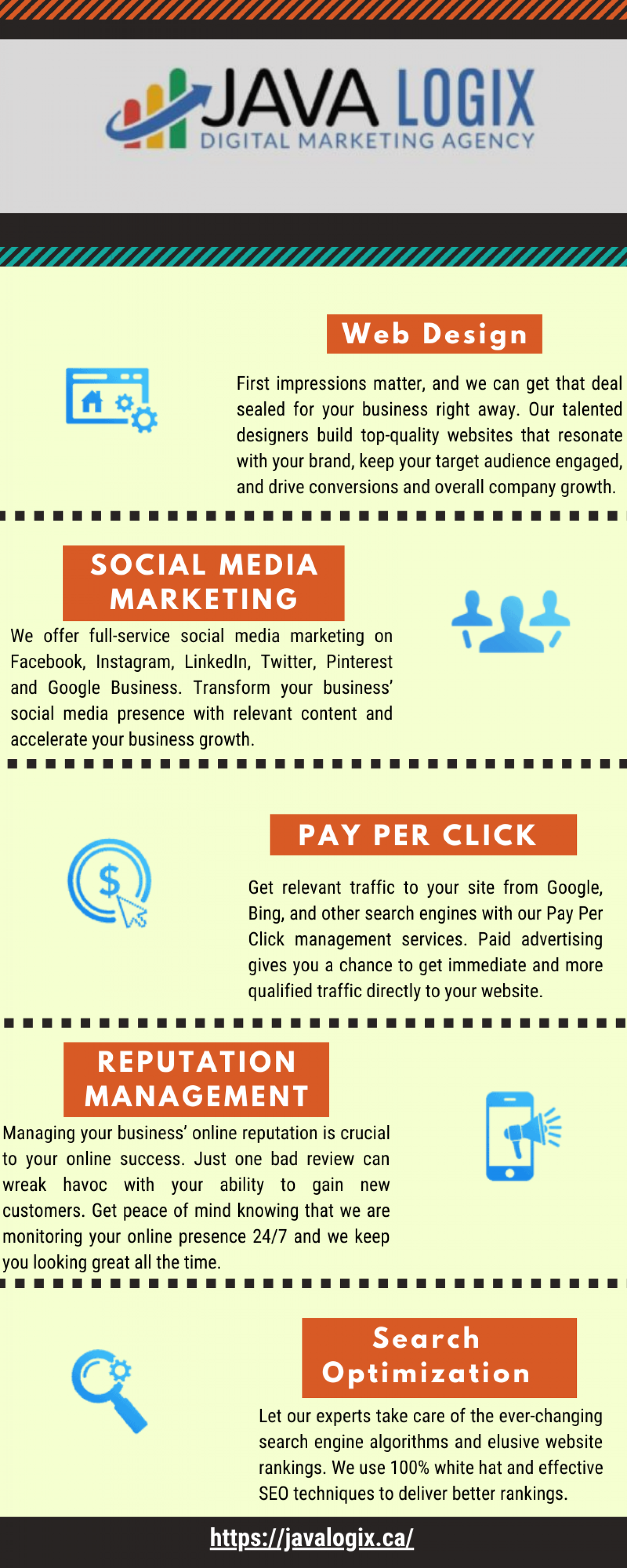 Digital Marketing Agency | Java Logix Infographic