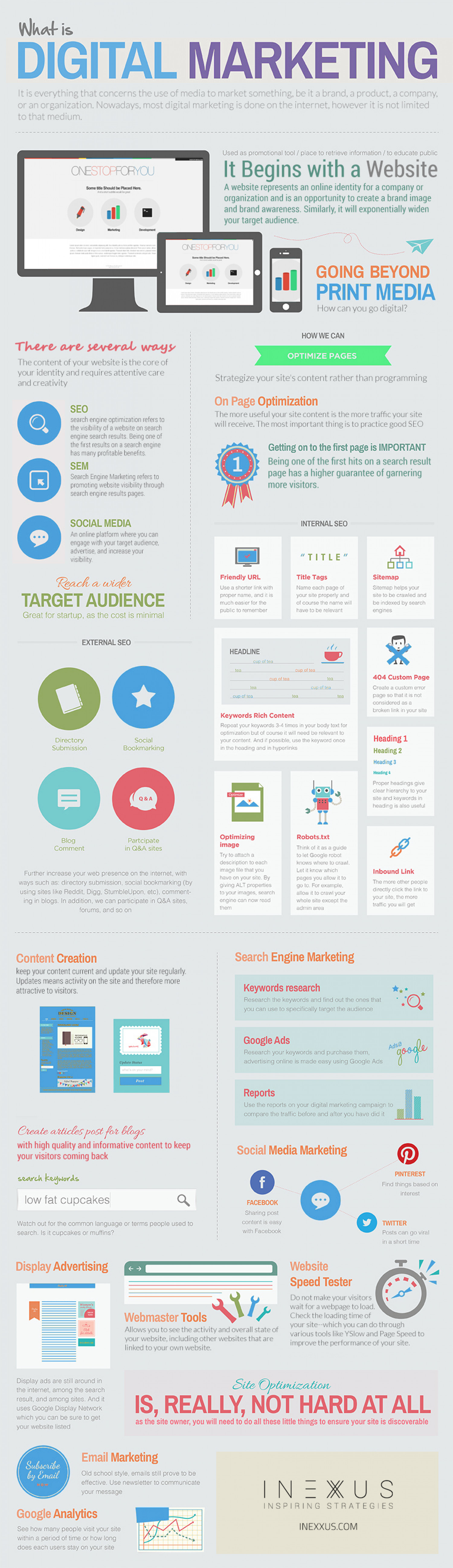 Digital marketing and branding agency Infographic
