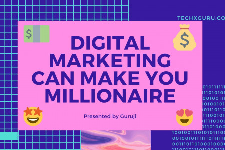 Digital Marketing Can Make You Millionaire, 6 Amazing Skills Infographic