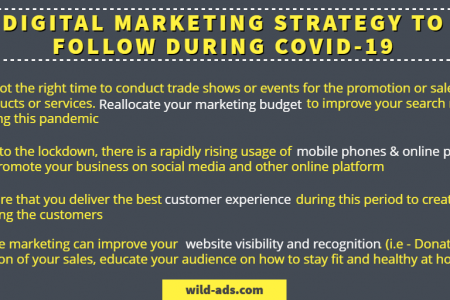 Digital Marketing Strategy to Follow During COVID-19 Infographic
