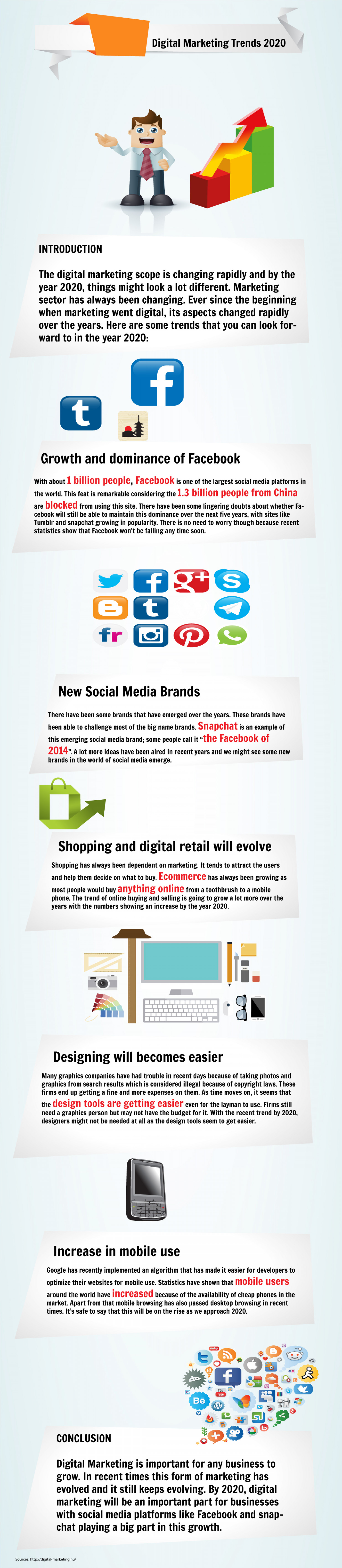 Digital Marketing Trends 2020 | Visual ly