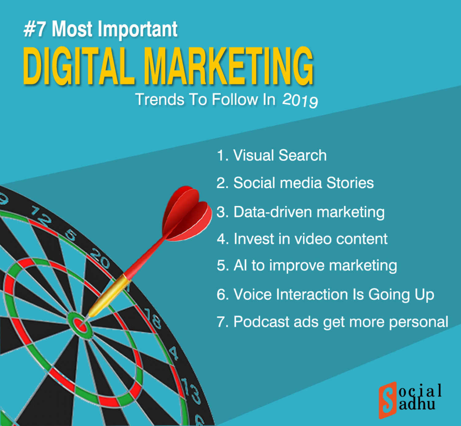 Digital Marketing Trends to Follow 2019 Infographic