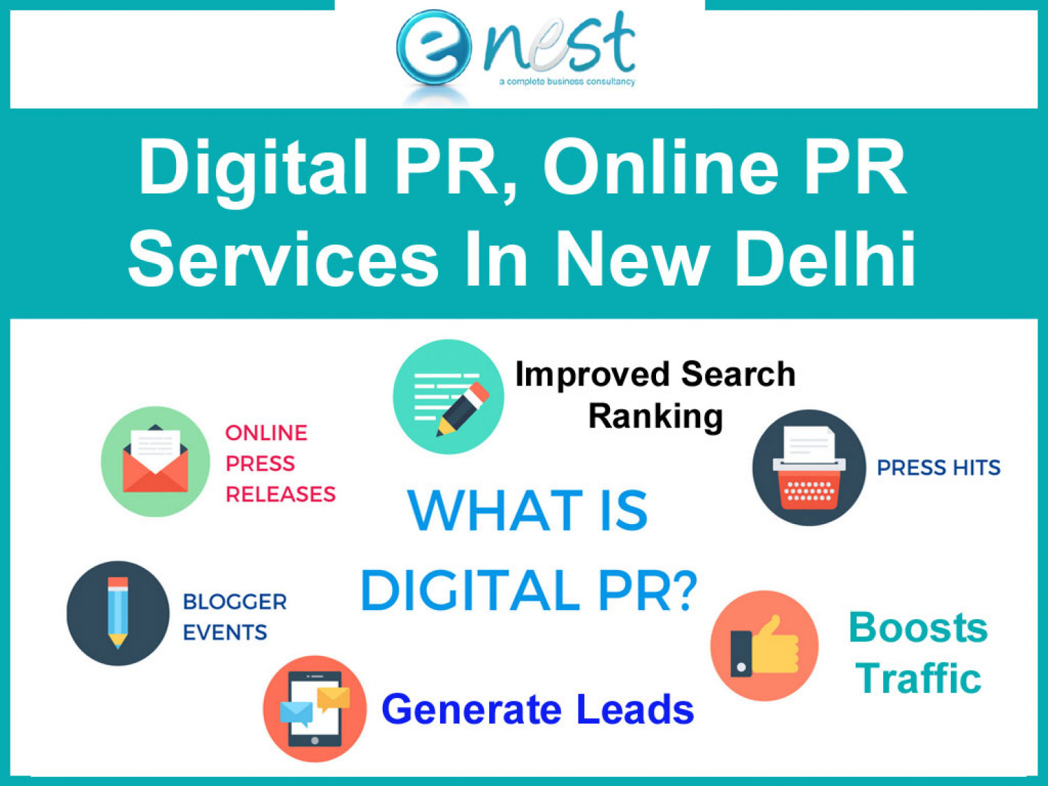 Digital PR, Online PR Services in Delhi, India Infographic