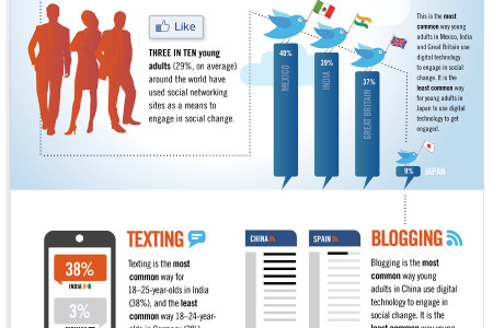 Digital Technology is Global Game-Changer for Social Change Infographic