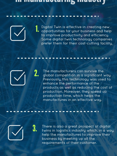 Digital Twin Technology in Manufacturing Industry: Detailed View Infographic