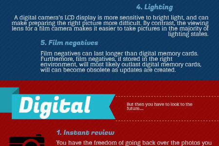 Digital versus Film Photography:  Infographic
