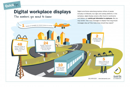 Digital workplace displays - The Numbers You Need to Know Infographic