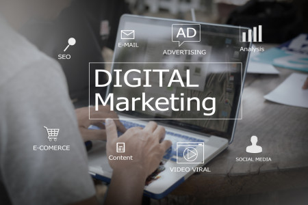 Digitalcrafts.in - Best Digital Marketing Services Infographic