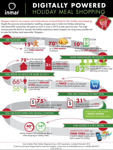 Digitally Powered - Holiday Meal Shopping [Mobile] 2012 Infographic