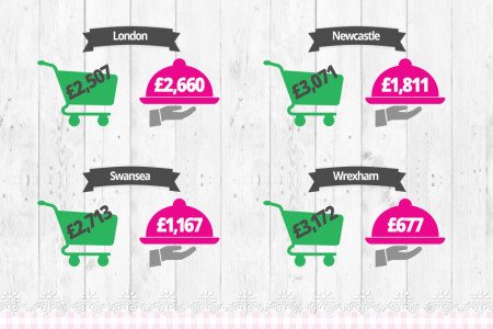 Dining Out Trends in the UK Infographic