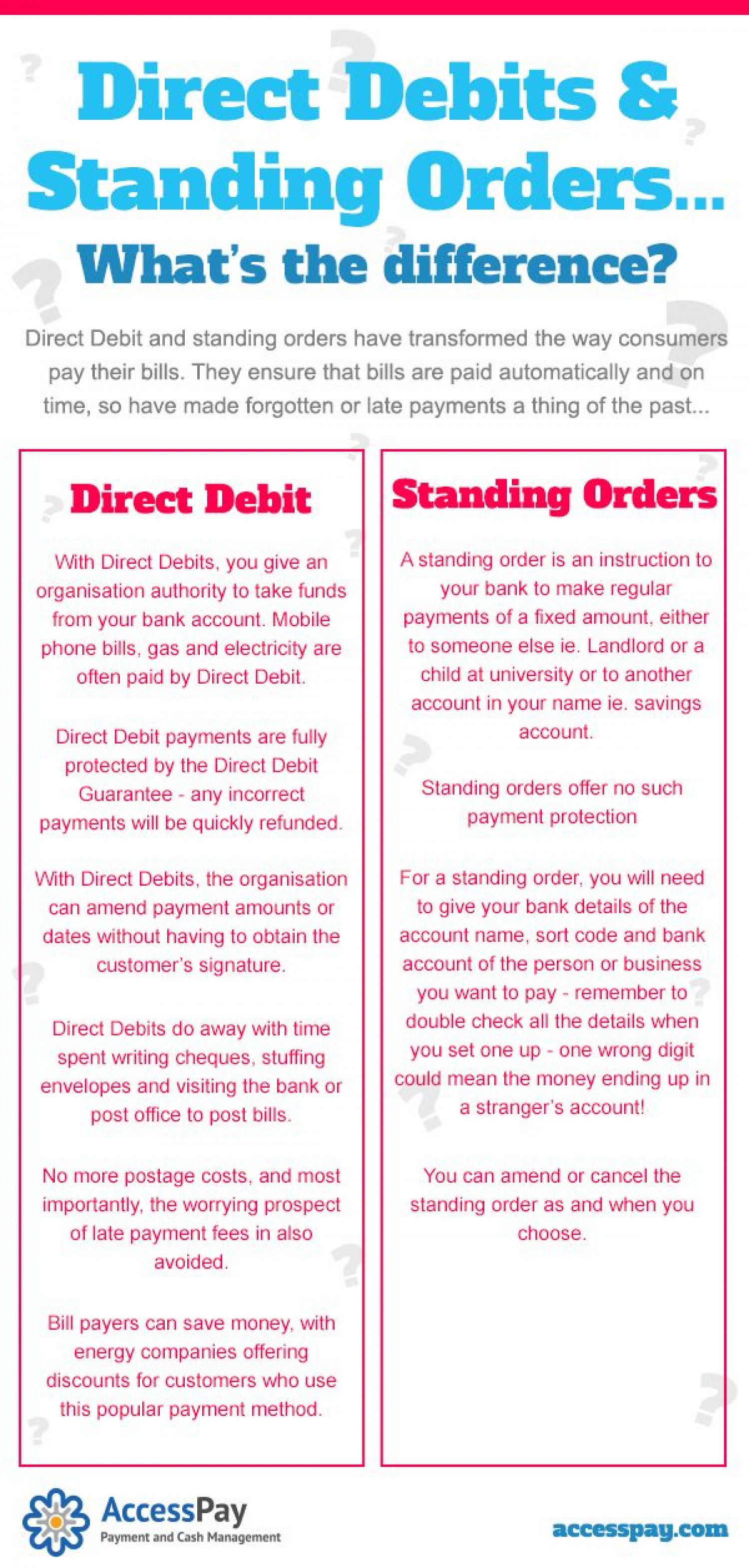 Direct Debits and Standing Order - Differences | Visual.ly