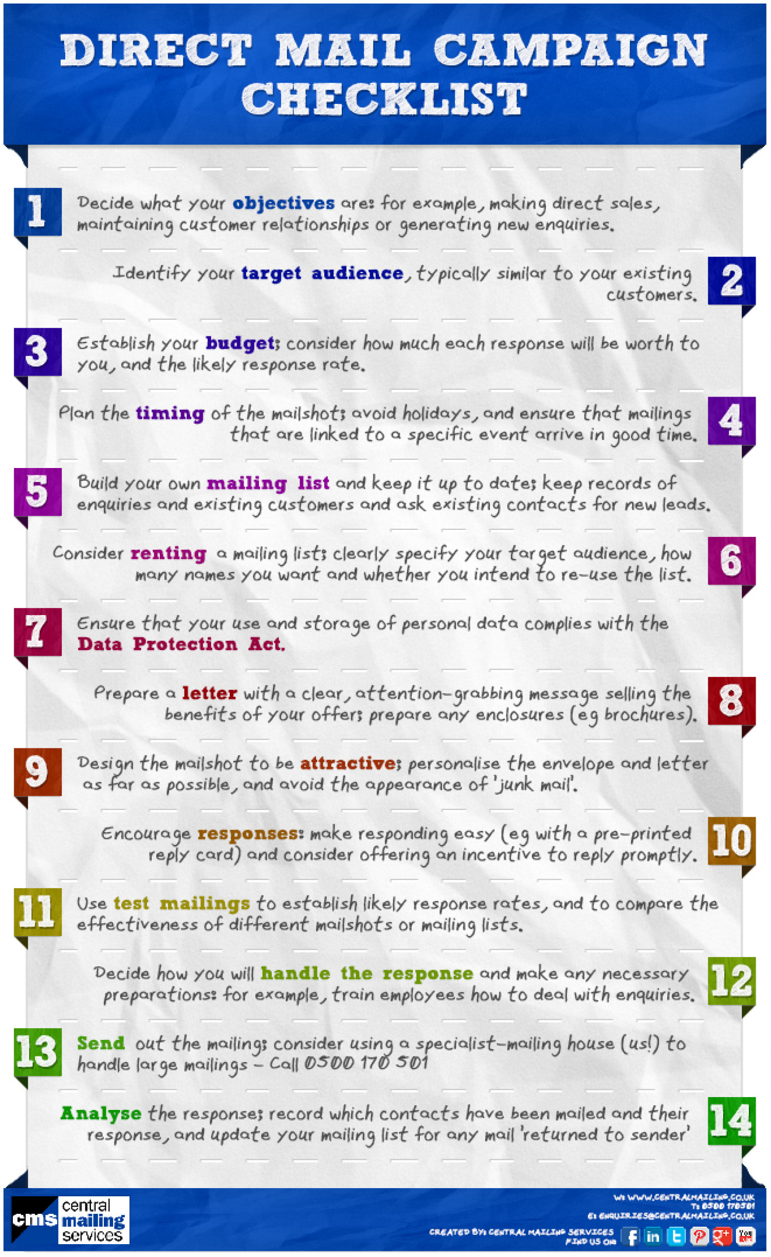 Direct Mail Campaign Checklist Visual Ly